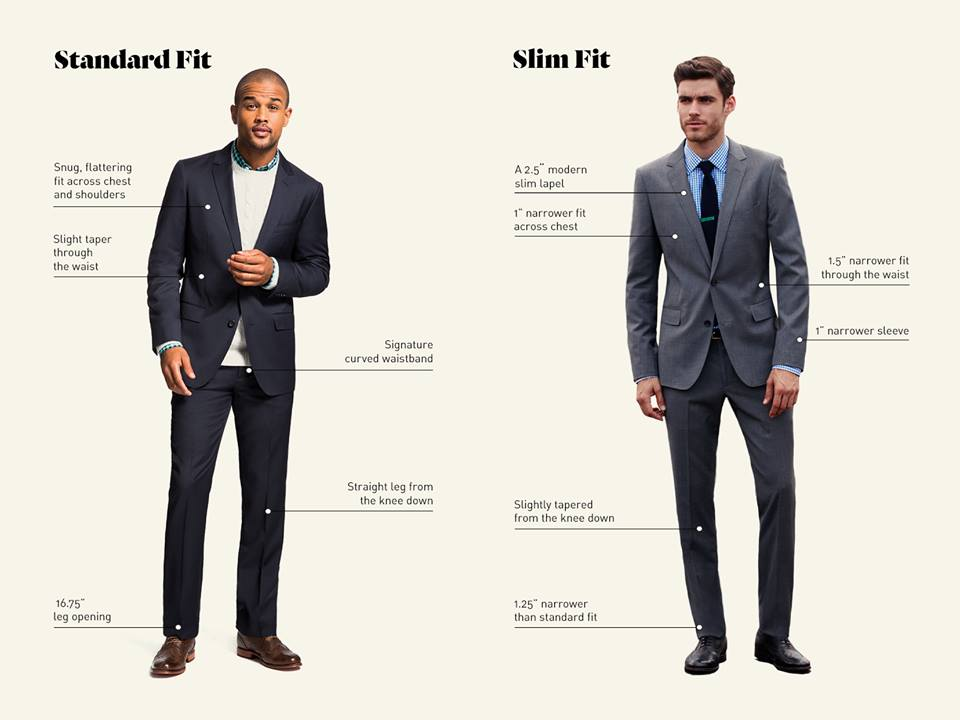 Bonobos New Slim Suits Tips For The Right Suit Fit